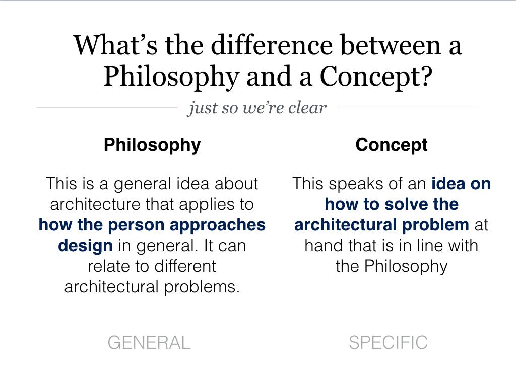 How do i come up with my design philosophy best kept secret for Philosophy design